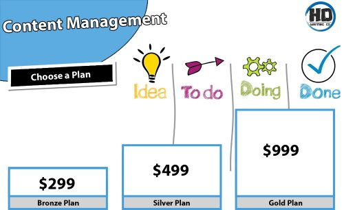 Choose a Content Management Plan