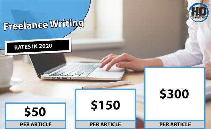 Freelance Writing Rates 2020