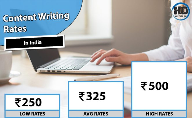 Website Content Writing Rates in India